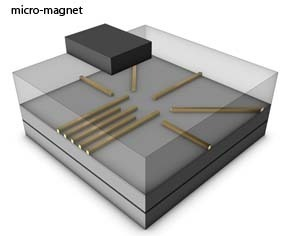 Micromagnet